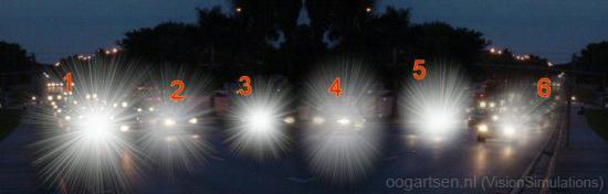 verstrooiing van autolampen (glare)