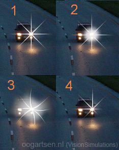 verstrooiing autolampen (glare)